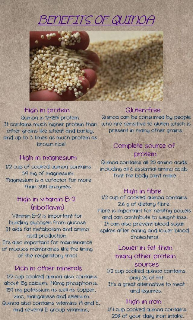 Quinoa – why all the hype?